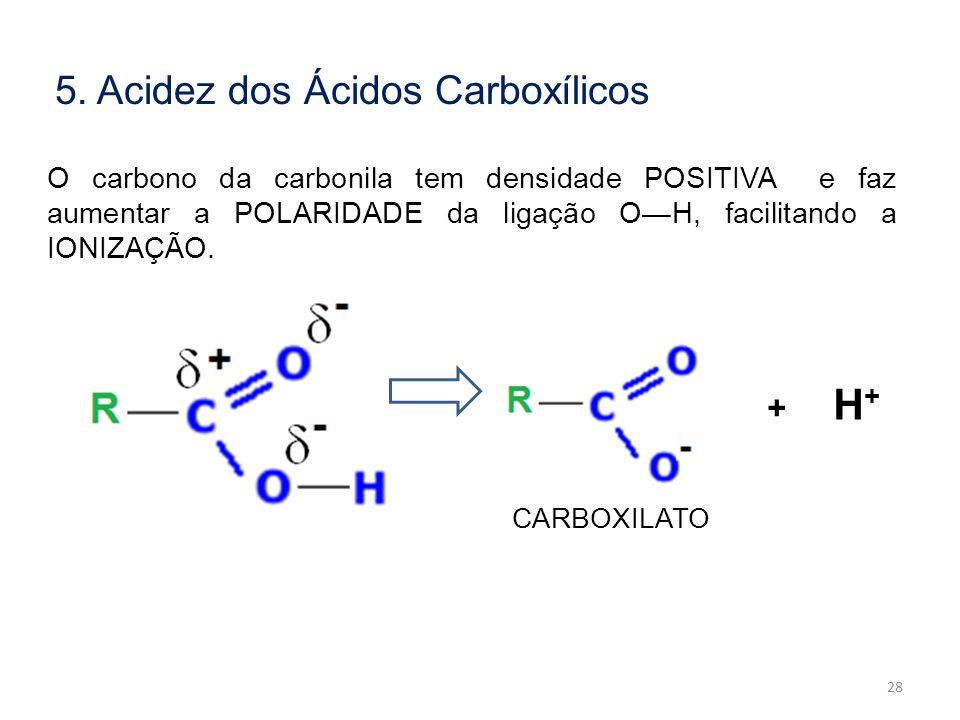 O carbono da carbonila tem densidade POSITIVA e faz aumentar a POLARIDADE da ligação O—H, facilitando a IONIZAÇÃO. + H + 28 5. Acidez dos Ácidos Carbo