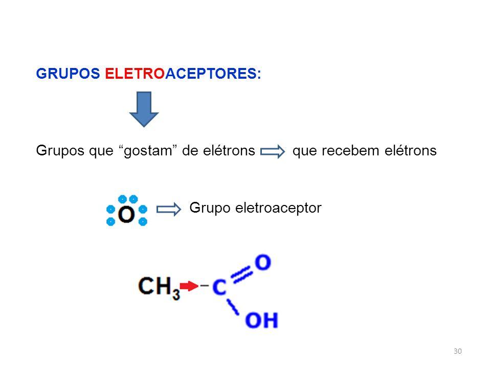 """GRUPOS ELETROACEPTORES: Grupos que """"gostam"""" de elétronsque recebem elétrons Grupo eletroaceptor 30"""