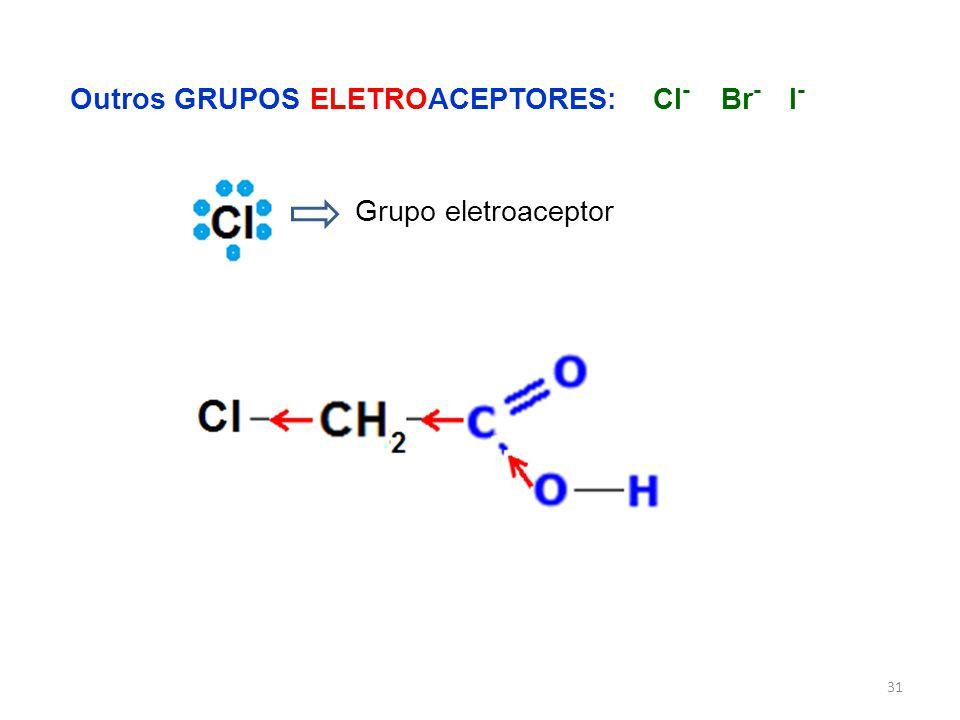 Outros GRUPOS ELETROACEPTORES: Cl - Br - l - Grupo eletroaceptor 31