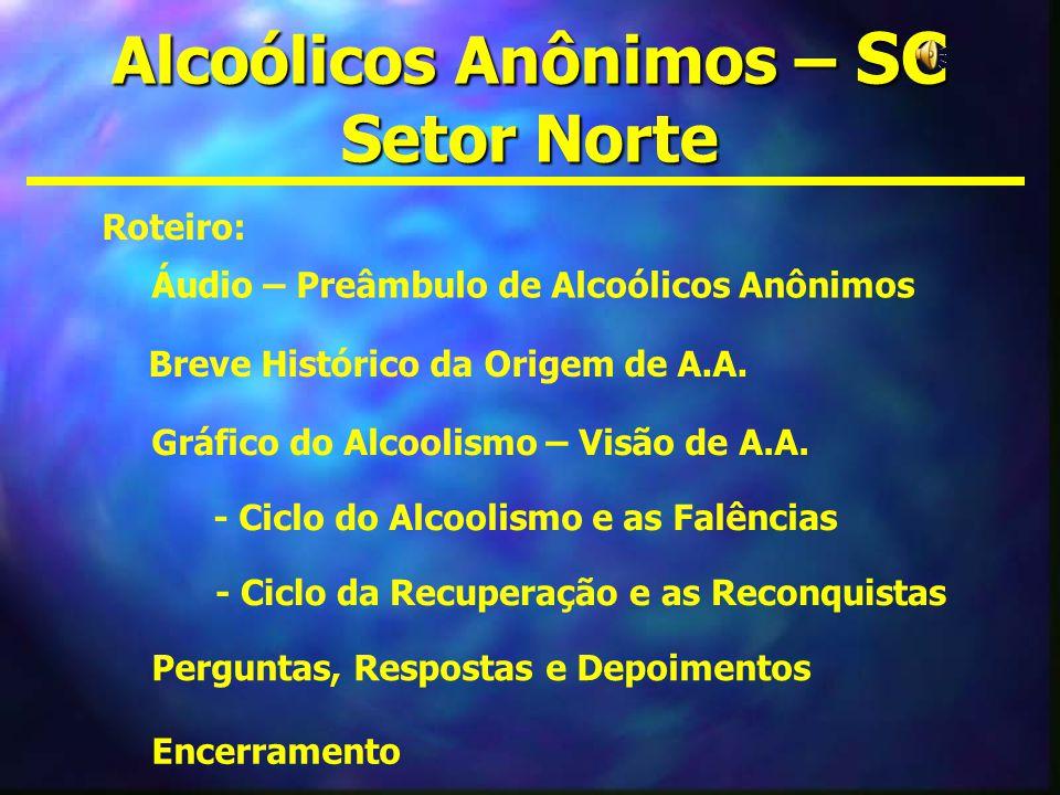 Alcoólicos Anônimos – SC Setor Norte Roteiro: Áudio – Preâmbulo de Alcoólicos Anônimos Breve Histórico da Origem de A.A. Gráfico do Alcoolismo – Visão