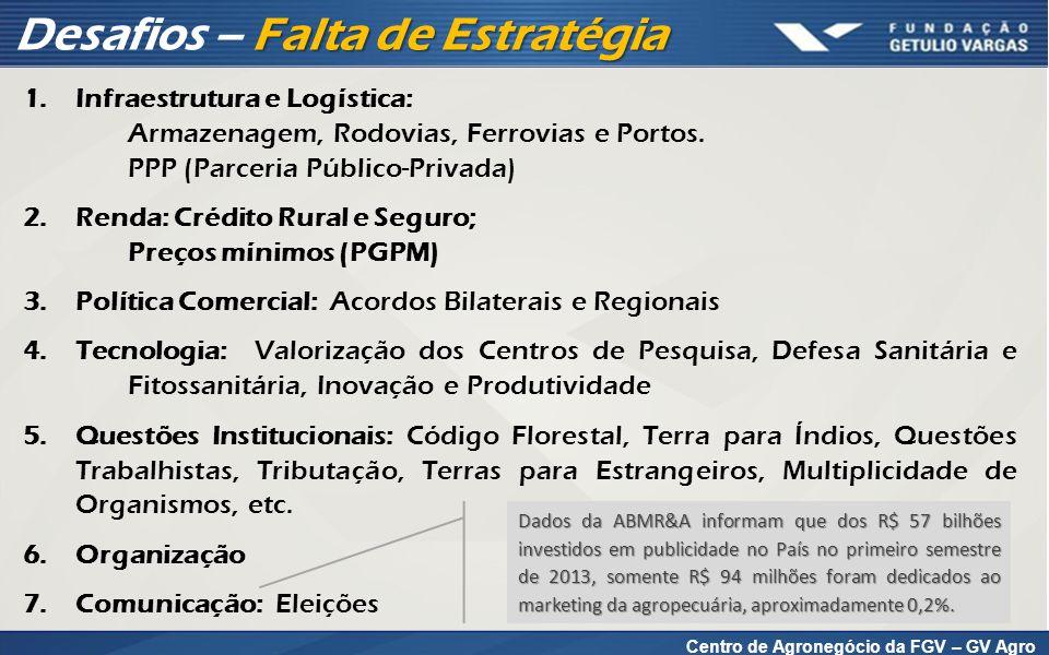1.Infraestrutura e Logística: Armazenagem, Rodovias, Ferrovias e Portos. PPP (Parceria Público-Privada) 2.Renda: Crédito Rural e Seguro; Preços mínimo