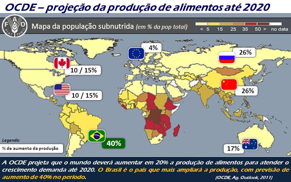 3 10 / 15% 4% 26% 40% 17% Mapa da população subnutrida (em % da pop total) % de aumento da produção Legenda: OCDE – projeção da produção de alimentos até 2020 A OCDE projeta que o mundo deverá aumentar em 20% a produção de alimentos para atender o crescimento demanda até 2020.