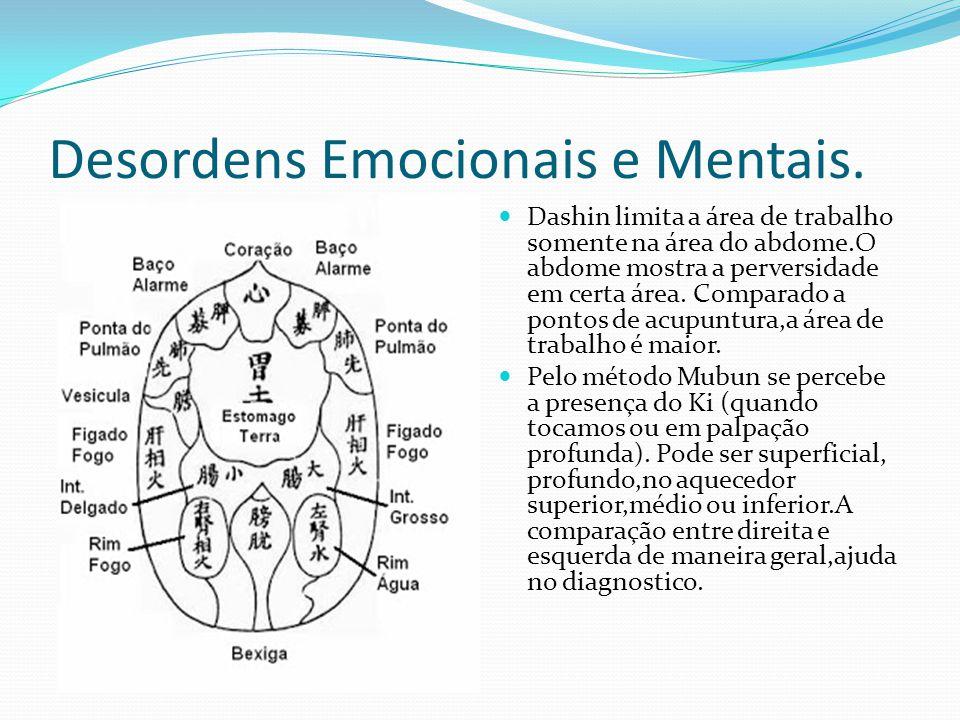 Desordens Emocionais e Mentais. Dashin limita a área de trabalho somente na área do abdome.O abdome mostra a perversidade em certa área. Comparado a p