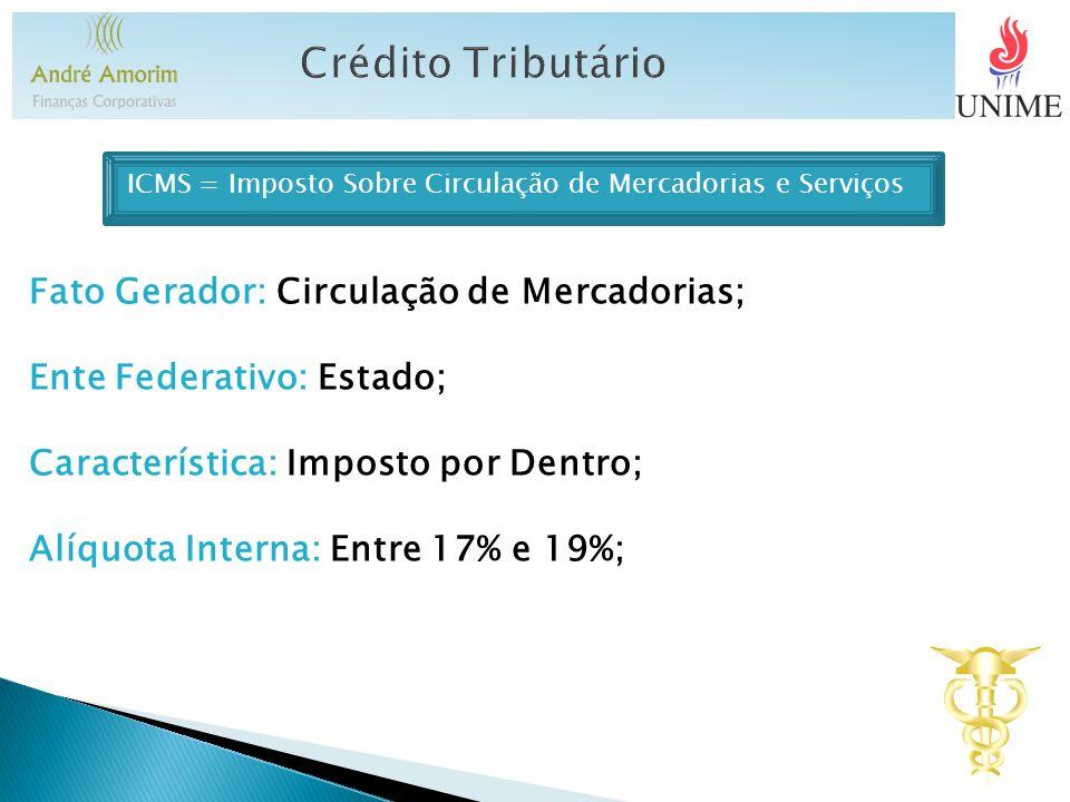 Fato Gerador: Circulação de Mercadorias; Ente Federativo: Estado; Característica: Imposto por Dentro; Alíquota Interna: Entre 17% e 19%; ICMS = Impost