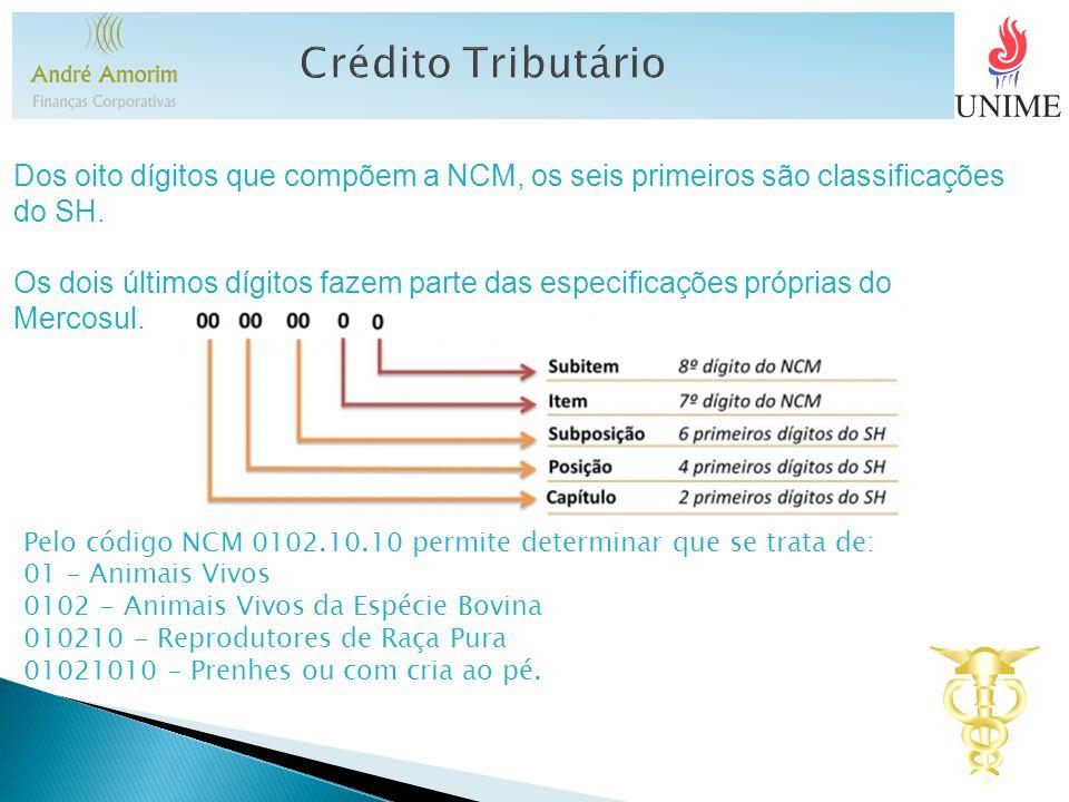 Dos oito dígitos que compõem a NCM, os seis primeiros são classificações do SH.