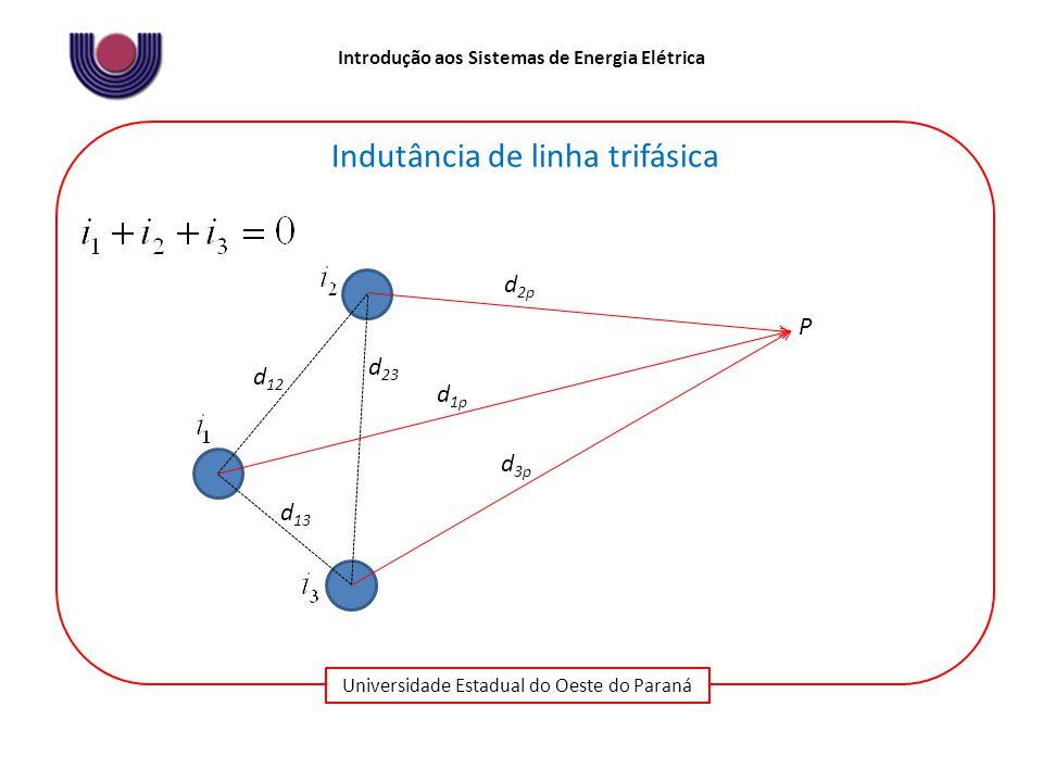 Universidade Estadual do Oeste do Paraná Introdução aos Sistemas de Energia Elétrica Indutância de linha trifásica P d 23 d 12 d 13 d 1p d 2p d 3p
