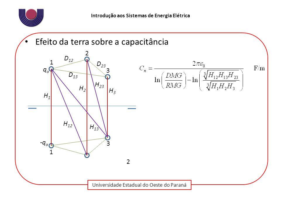 Universidade Estadual do Oeste do Paraná Introdução aos Sistemas de Energia Elétrica Efeito da terra sobre a capacitância 1 2 3 1 2 3 H1H1 H2H2 H3H3 H 12 H 13 H 23 D 12 D 23 D 13 qaqa -q a