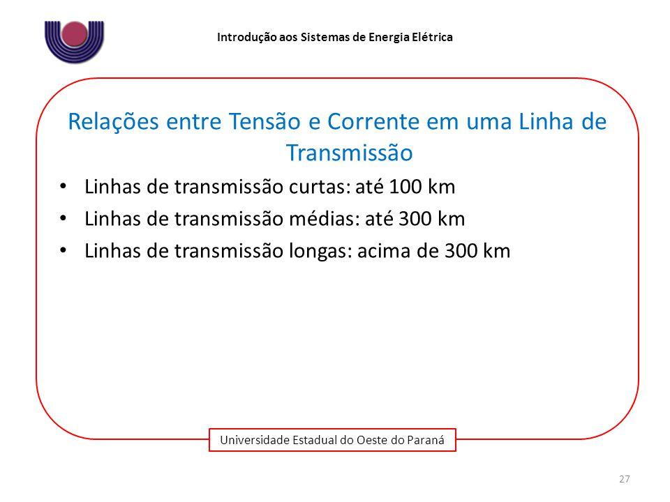 Universidade Estadual do Oeste do Paraná Introdução aos Sistemas de Energia Elétrica 27 Relações entre Tensão e Corrente em uma Linha de Transmissão Linhas de transmissão curtas: até 100 km Linhas de transmissão médias: até 300 km Linhas de transmissão longas: acima de 300 km