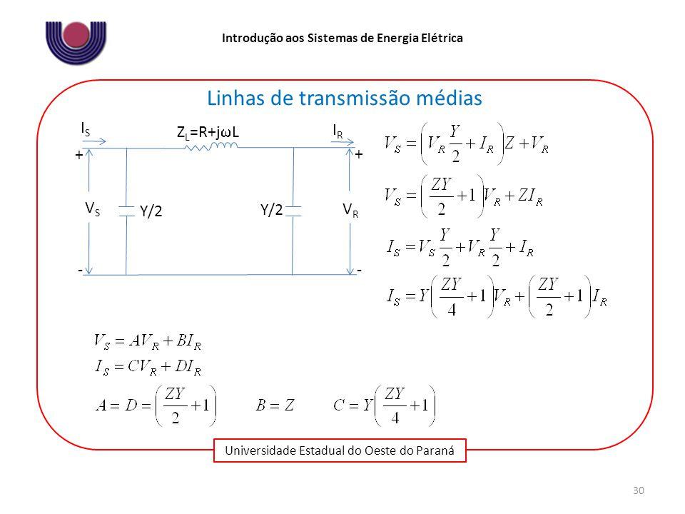 Universidade Estadual do Oeste do Paraná Introdução aos Sistemas de Energia Elétrica 30 Linhas de transmissão médias IRIR VSVS + - Z L =R+j  L VRVR ISIS - + Y/2
