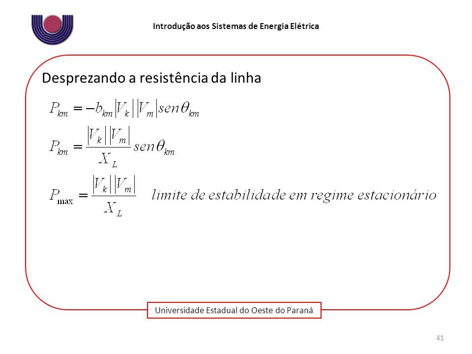 Universidade Estadual do Oeste do Paraná Introdução aos Sistemas de Energia Elétrica 41 Desprezando a resistência da linha