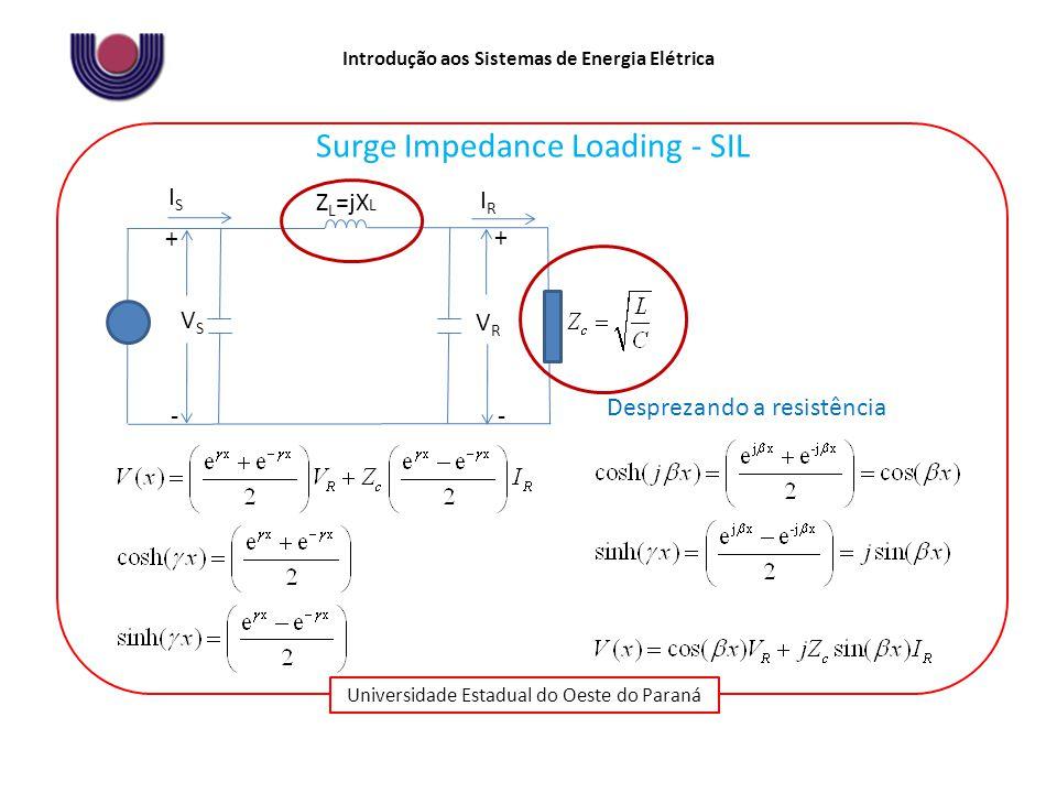 Universidade Estadual do Oeste do Paraná Introdução aos Sistemas de Energia Elétrica Surge Impedance Loading - SIL IRIR VSVS + - Z L =jX L VRVR ISIS - + Desprezando a resistência