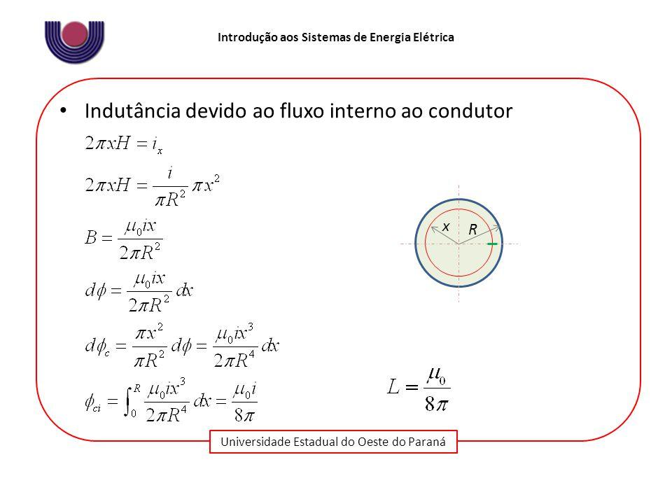 Universidade Estadual do Oeste do Paraná Introdução aos Sistemas de Energia Elétrica Indutância devido ao fluxo interno ao condutor R x