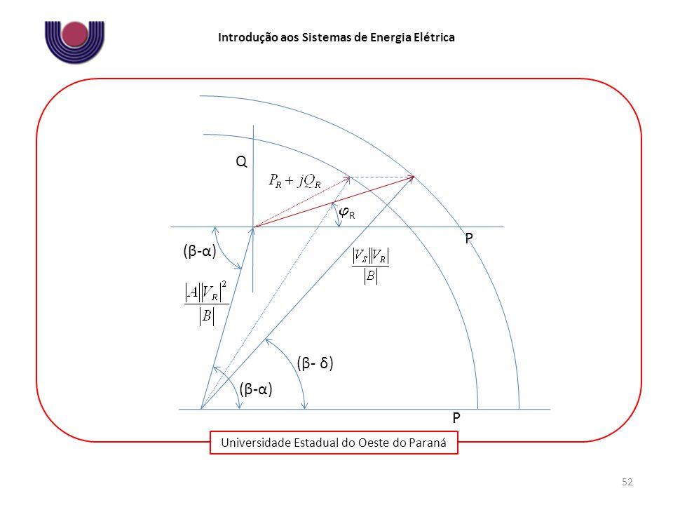 Universidade Estadual do Oeste do Paraná Introdução aos Sistemas de Energia Elétrica 52 (β-α)(β-α) (β- δ) Q P P (β-α)(β-α) RR