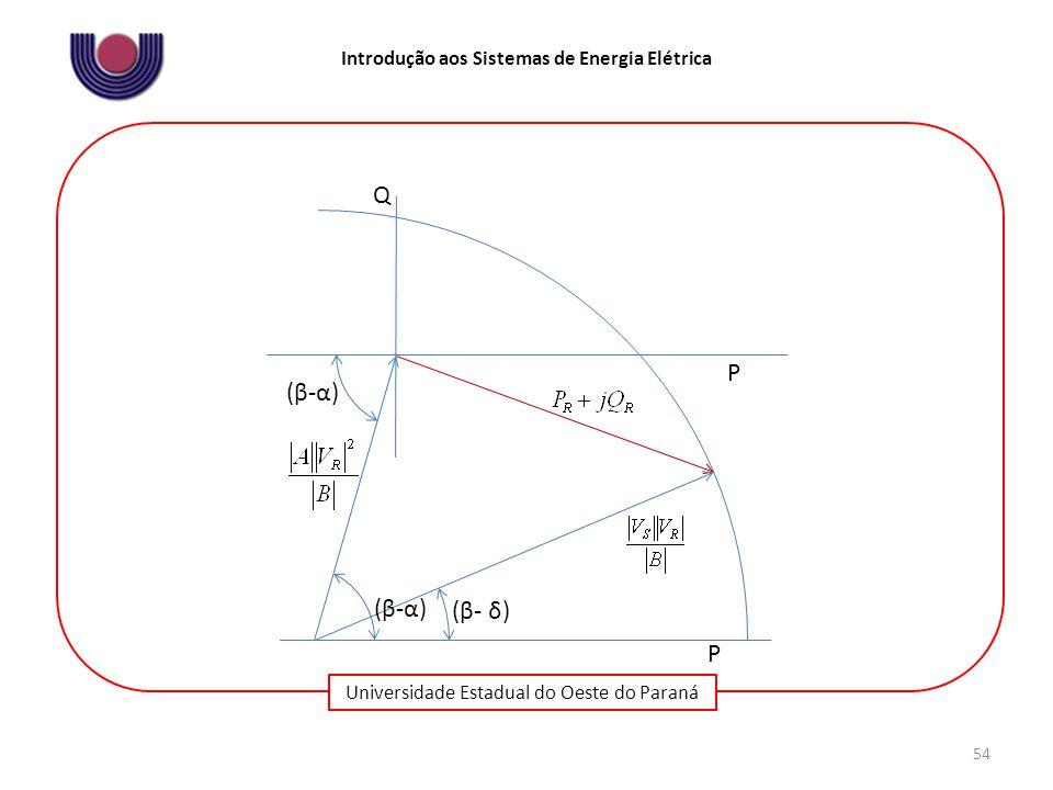 Universidade Estadual do Oeste do Paraná Introdução aos Sistemas de Energia Elétrica 54 (β-α)(β-α) (β- δ) Q P P (β-α)(β-α)