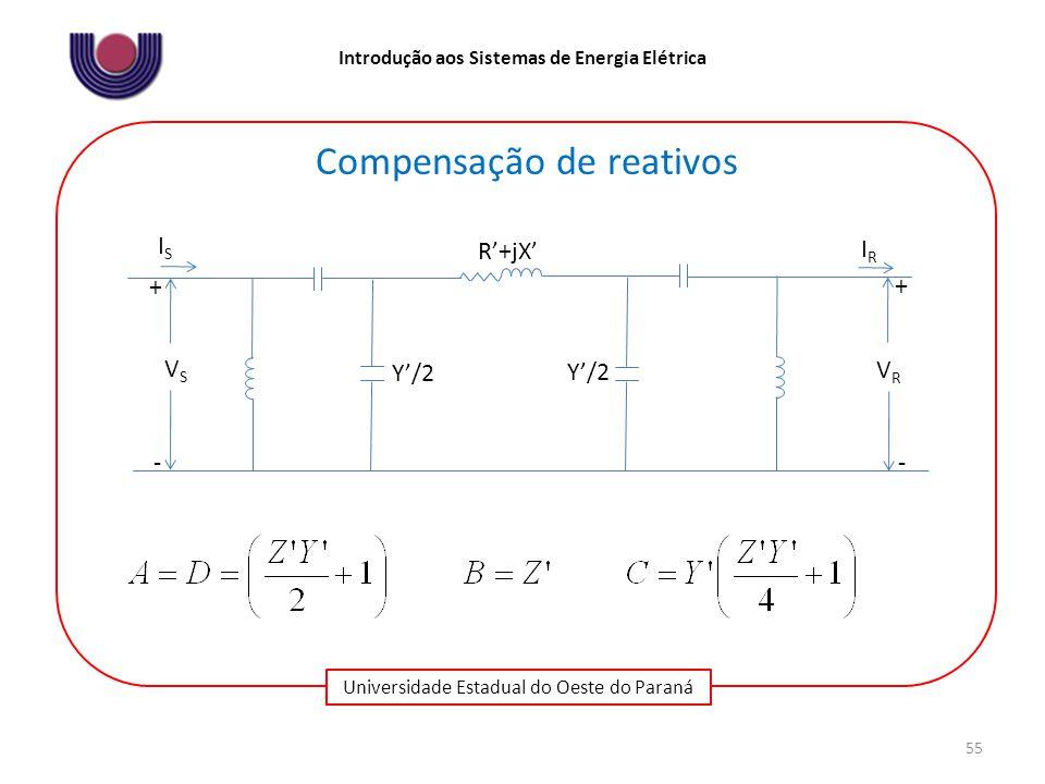 Universidade Estadual do Oeste do Paraná Introdução aos Sistemas de Energia Elétrica 55 Compensação de reativos IRIR VSVS + - R'+jX' VRVR ISIS - + Y'/2