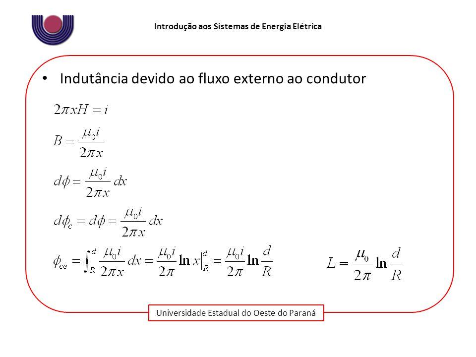 Universidade Estadual do Oeste do Paraná Introdução aos Sistemas de Energia Elétrica Indutância devido ao fluxo externo ao condutor