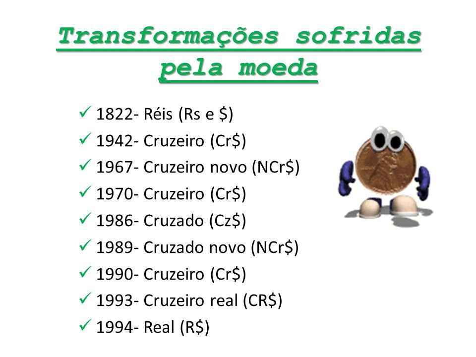 Transformações sofridas pela moeda 1822- Réis (Rs e $) 1942- Cruzeiro (Cr$) 1967- Cruzeiro novo (NCr$) 1970- Cruzeiro (Cr$) 1986- Cruzado (Cz$) 1989- Cruzado novo (NCr$) 1990- Cruzeiro (Cr$) 1993- Cruzeiro real (CR$) 1994- Real (R$)