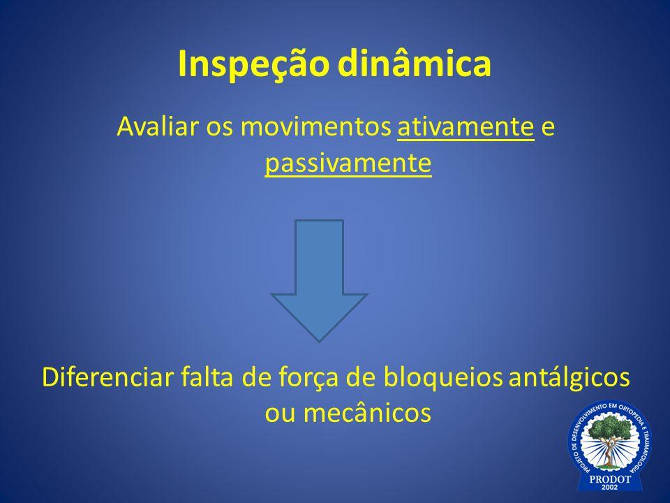 Inspeção dinâmica Avaliar os movimentos ativamente e passivamente Diferenciar falta de força de bloqueios antálgicos ou mecânicos
