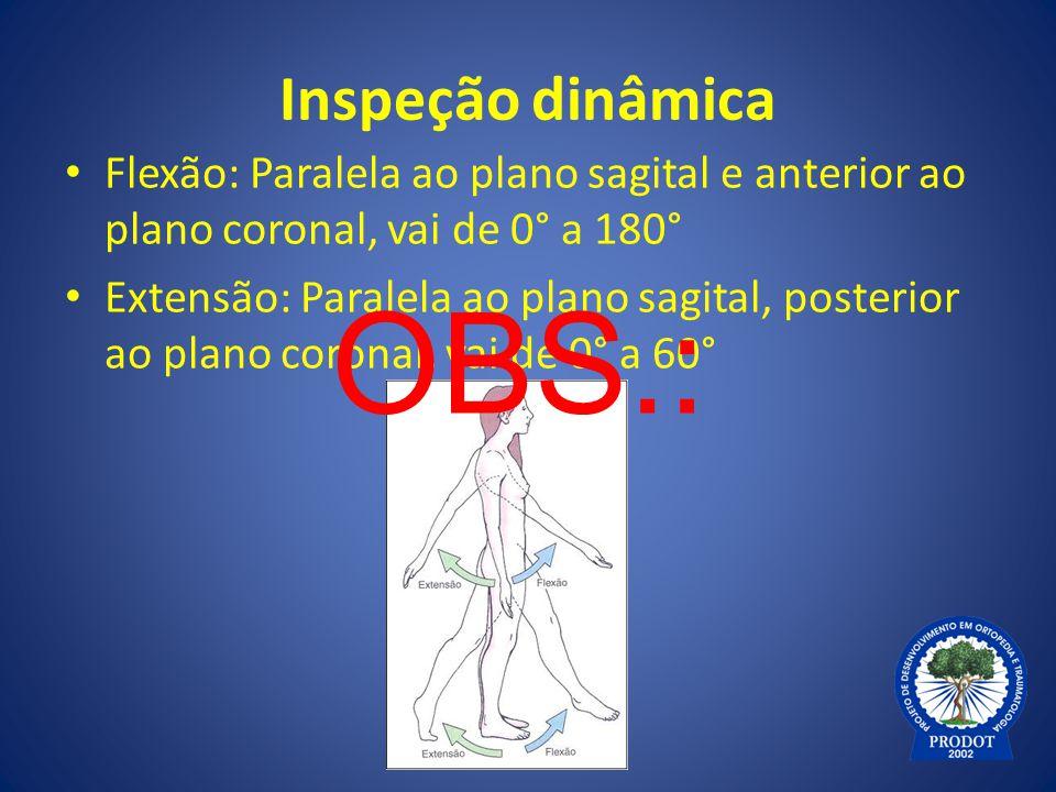 Inspeção dinâmica Flexão: Paralela ao plano sagital e anterior ao plano coronal, vai de 0° a 180° Extensão: Paralela ao plano sagital, posterior ao pl