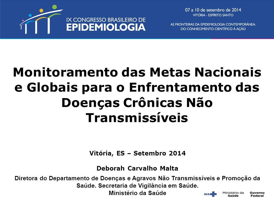 Sumário Plano de enfrentamento das DCNT Global – 2013-2020 Brasil 2011-2022 Plano DCNT Brasil: fontes de dados para monitoramento Metas do plano Brasil e resultados 2010 - 2013 Metas Globais Desafios