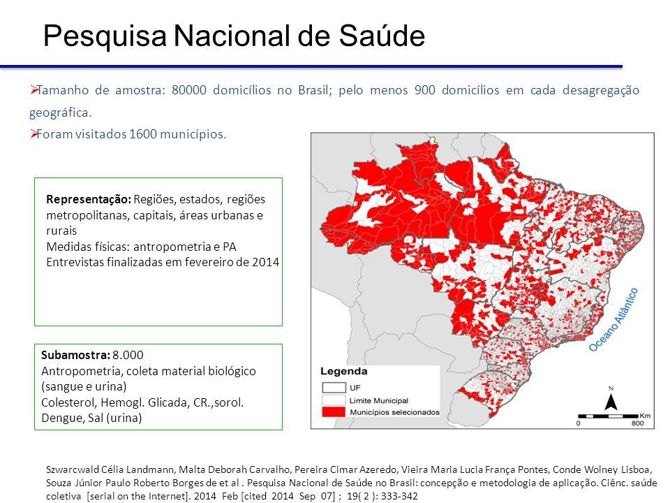 Pesquisa Nacional de Saúde  Tamanho de amostra: 80000 domicílios no Brasil; pelo menos 900 domicílios em cada desagregação geográfica.  Foram visita