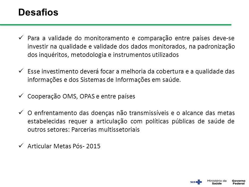 Para a validade do monitoramento e comparação entre países deve-se investir na qualidade e validade dos dados monitorados, na padronização dos inquéri
