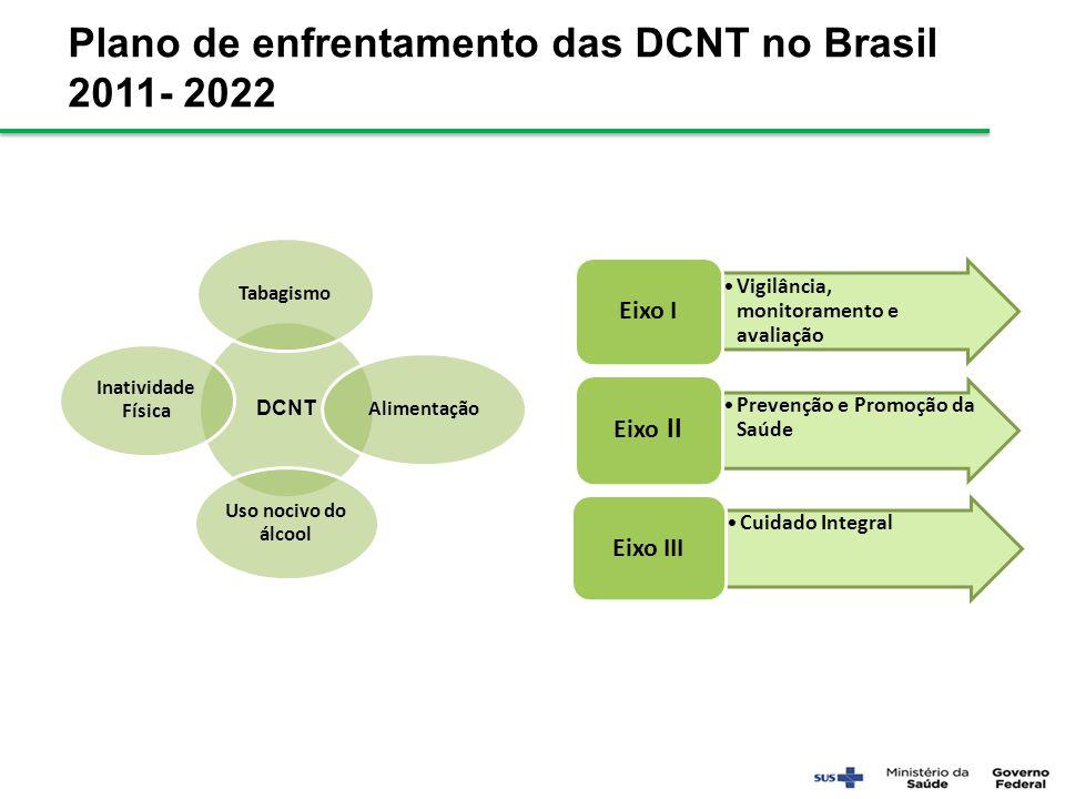 Meta de fatores de risco intermediários Posição do Brasil Meta do Plano DCNT Brasil – 2011 a 2022 Exemplos de Ações Pressão arterial 25% de redução relativa da prevalência de pressão arterial elevada em pessoas ≥18 anos (definida como pressão arterial ≥140mmHg / ≥90mmHg).