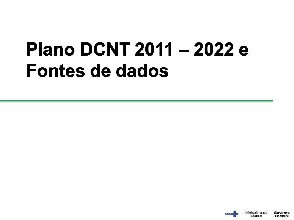 Fonte: IBGE.Pesquisa de Orçamentos Familiares - POF 2008-2009.