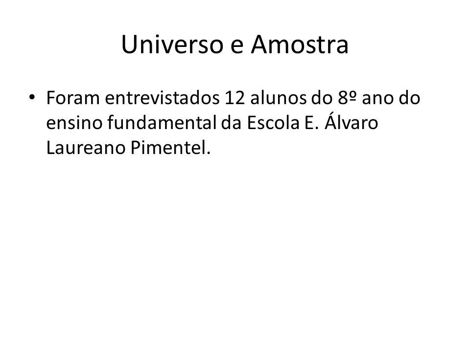 Universo e Amostra Foram entrevistados 12 alunos do 8º ano do ensino fundamental da Escola E. Álvaro Laureano Pimentel.