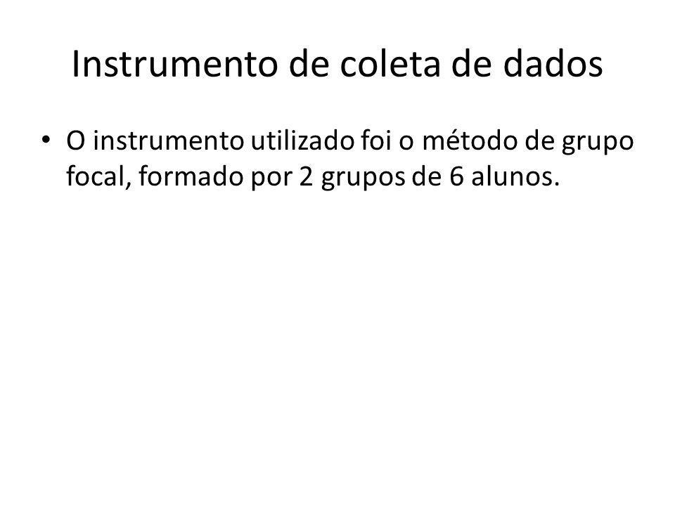 Instrumento de coleta de dados O instrumento utilizado foi o método de grupo focal, formado por 2 grupos de 6 alunos.