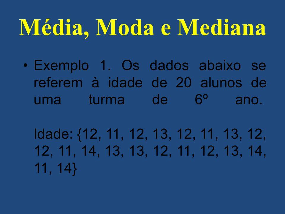 Exemplo 1. Os dados abaixo se referem à idade de 20 alunos de uma turma de 6º ano. Idade: {12, 11, 12, 13, 12, 11, 13, 12, 12, 11, 14, 13, 13, 12, 11,