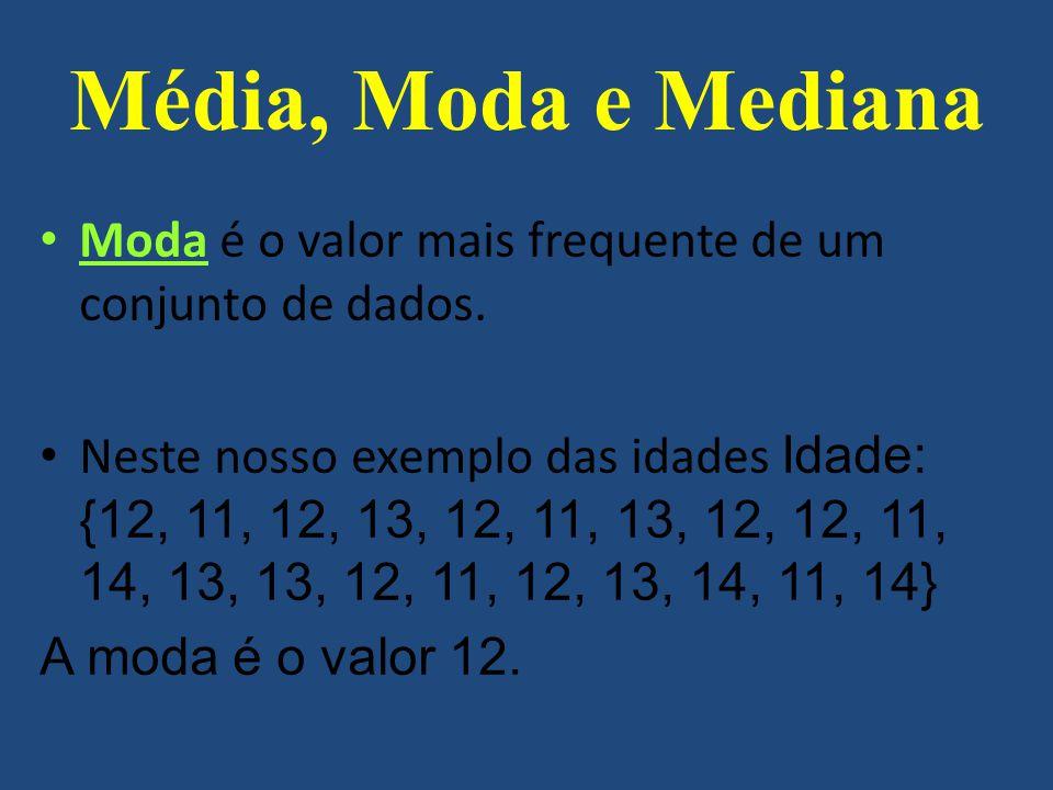 Moda é o valor mais frequente de um conjunto de dados. Neste nosso exemplo das idades Idade: {12, 11, 12, 13, 12, 11, 13, 12, 12, 11, 14, 13, 13, 12,
