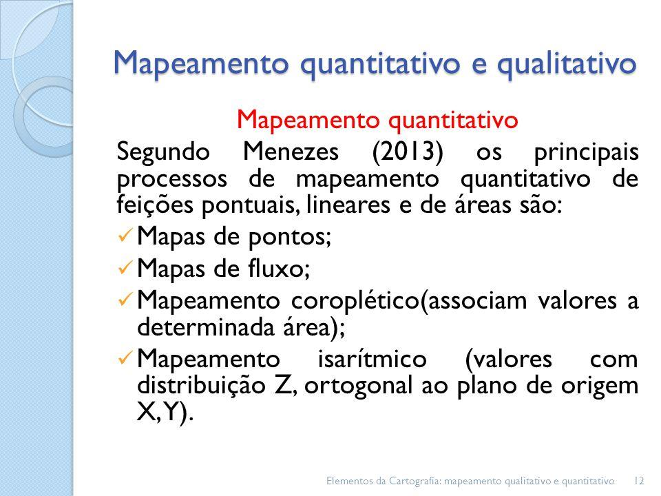 Mapeamento quantitativo Segundo Menezes (2013) os principais processos de mapeamento quantitativo de feições pontuais, lineares e de áreas são: Mapas de pontos; Mapas de fluxo; Mapeamento coroplético(associam valores a determinada área); Mapeamento isarítmico (valores com distribuição Z, ortogonal ao plano de origem X, Y).