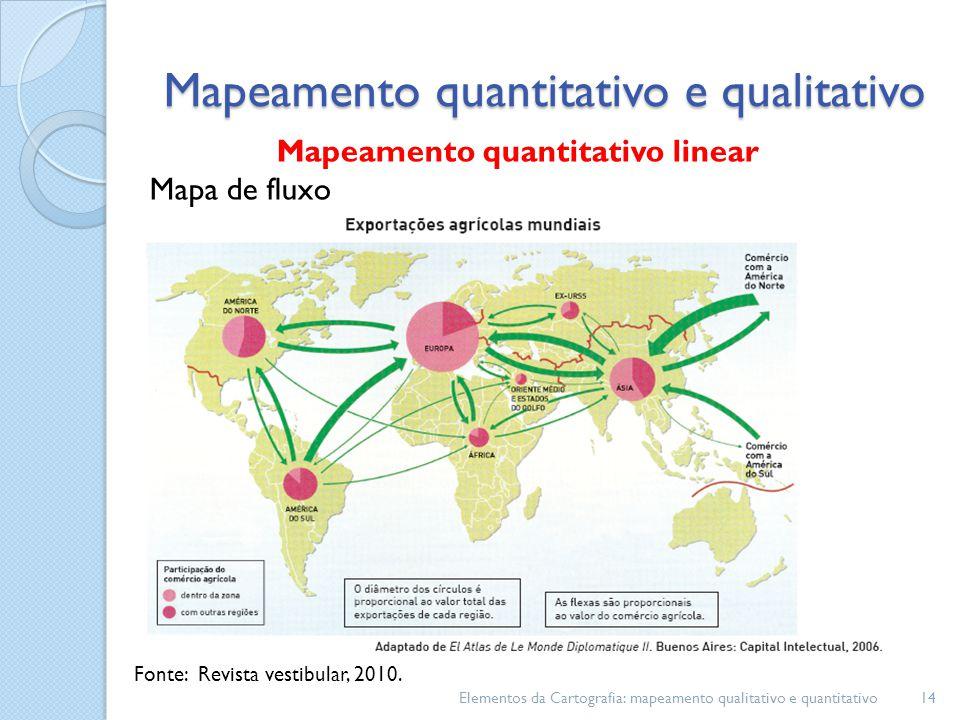 Elementos da Cartografia: mapeamento qualitativo e quantitativo14 Mapeamento quantitativo e qualitativo Mapeamento quantitativo linear Mapa de fluxo Fonte: Revista vestibular, 2010.