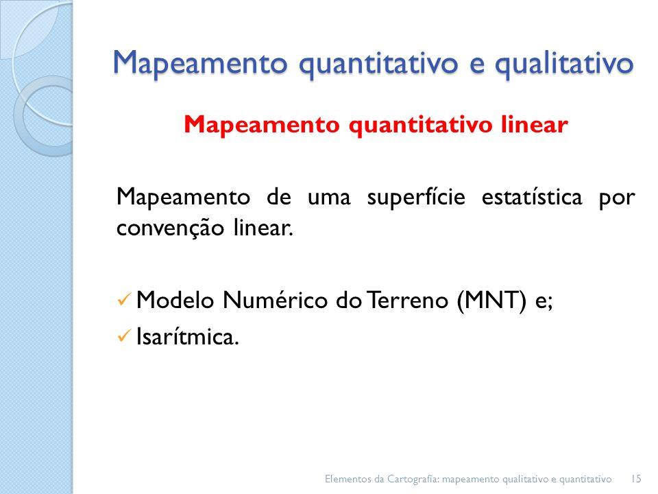 Mapeamento quantitativo linear Mapeamento de uma superfície estatística por convenção linear. Modelo Numérico do Terreno (MNT) e; Isarítmica. Elemento