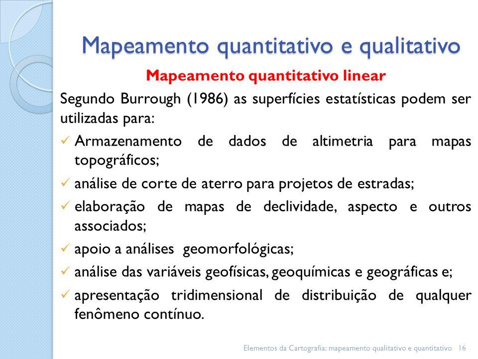 Mapeamento quantitativo linear Segundo Burrough (1986) as superfícies estatísticas podem ser utilizadas para: Armazenamento de dados de altimetria para mapas topográficos; análise de corte de aterro para projetos de estradas; elaboração de mapas de declividade, aspecto e outros associados; apoio a análises geomorfológicas; análise das variáveis geofísicas, geoquímicas e geográficas e; apresentação tridimensional de distribuição de qualquer fenômeno contínuo.