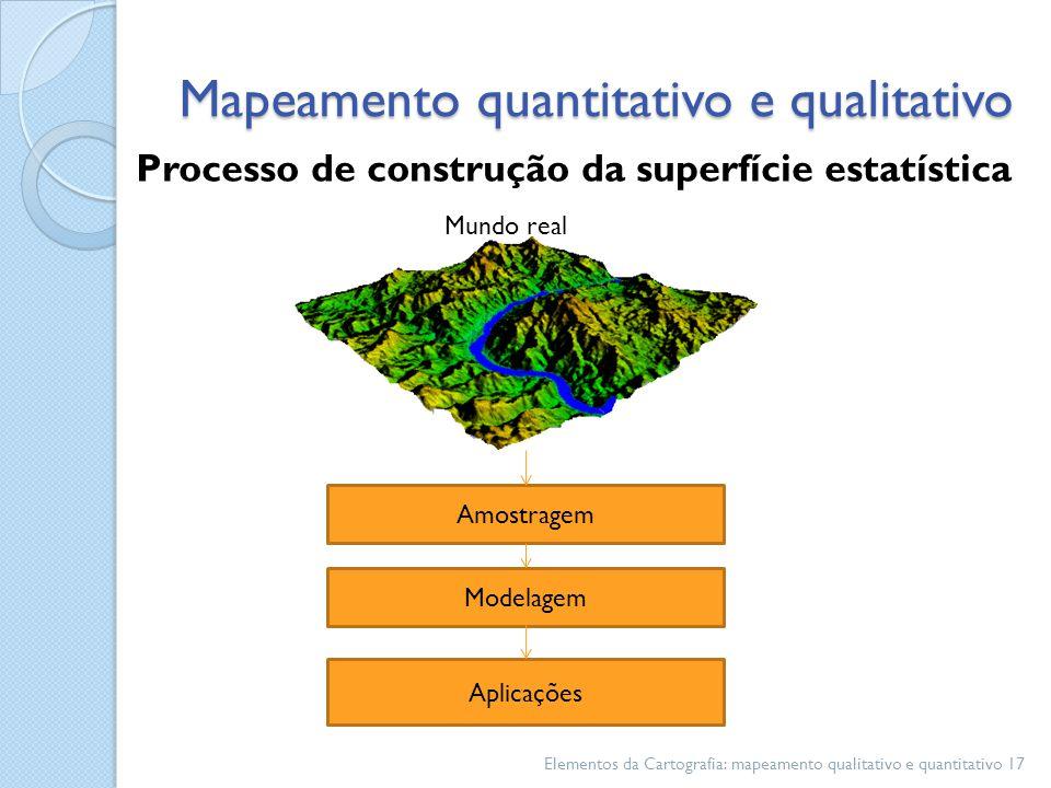 Processo de construção da superfície estatística Elementos da Cartografia: mapeamento qualitativo e quantitativo17 Mapeamento quantitativo e qualitativo Modelagem Amostragem Aplicações Mundo real