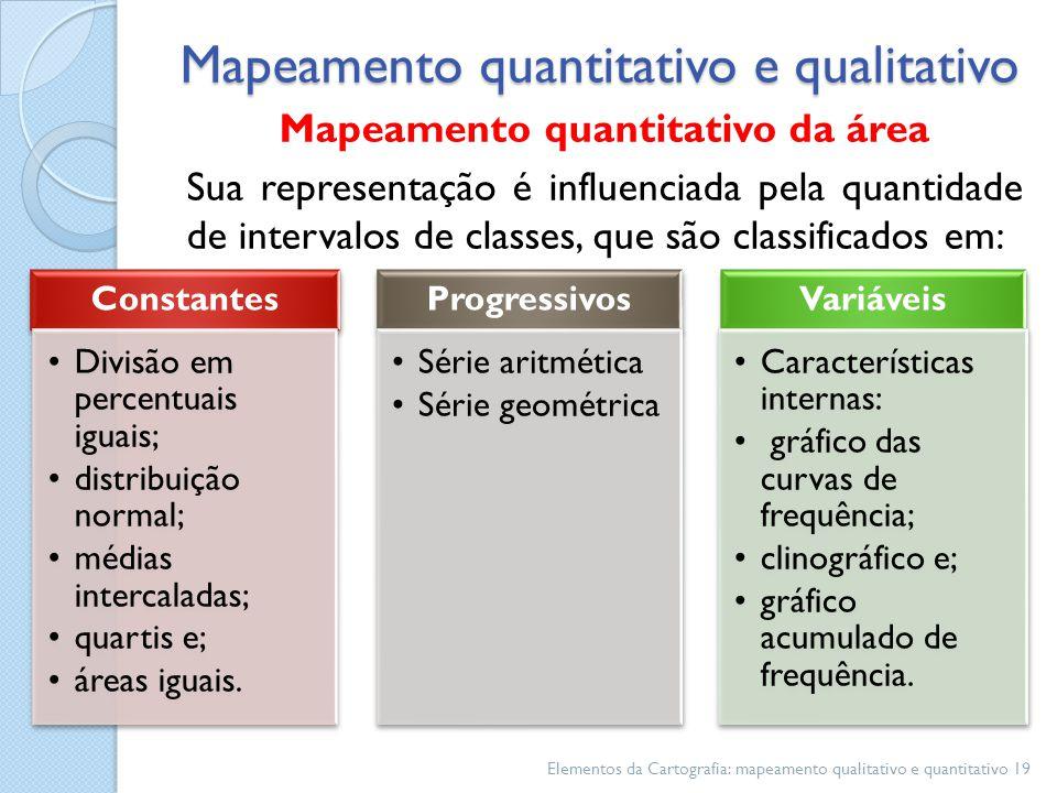 Mapeamento quantitativo da área Sua representação é influenciada pela quantidade de intervalos de classes, que são classificados em: Elementos da Cart