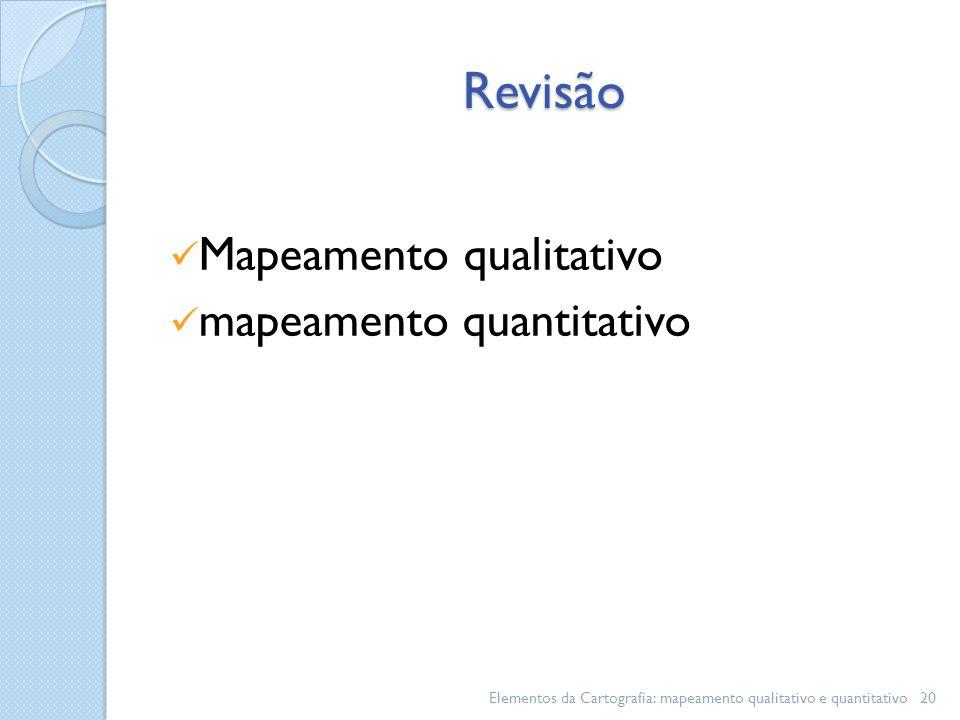 Revisão Mapeamento qualitativo mapeamento quantitativo Elementos da Cartografia: mapeamento qualitativo e quantitativo20