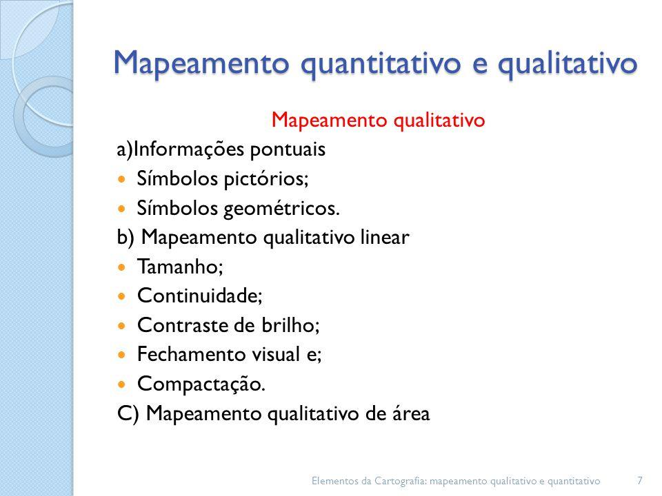 Mapeamento quantitativo e qualitativo Mapeamento qualitativo a)Informações pontuais Símbolos pictórios; Símbolos geométricos. b) Mapeamento qualitativ