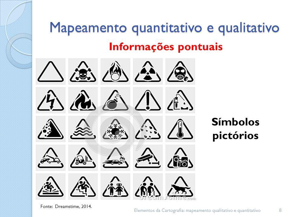 Informações pontuais Elementos da Cartografia: mapeamento qualitativo e quantitativo8 Mapeamento quantitativo e qualitativo Símbolos pictórios Fonte: Dreamstime, 2014.