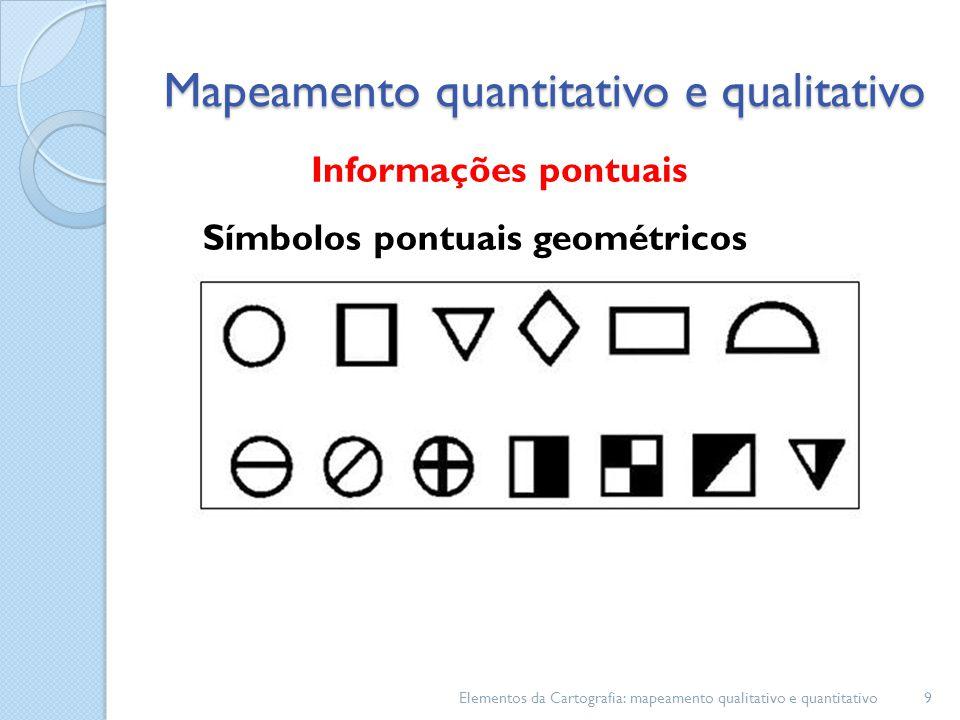 Elementos da Cartografia: mapeamento qualitativo e quantitativo9 Informações pontuais Mapeamento quantitativo e qualitativo Símbolos pontuais geométri