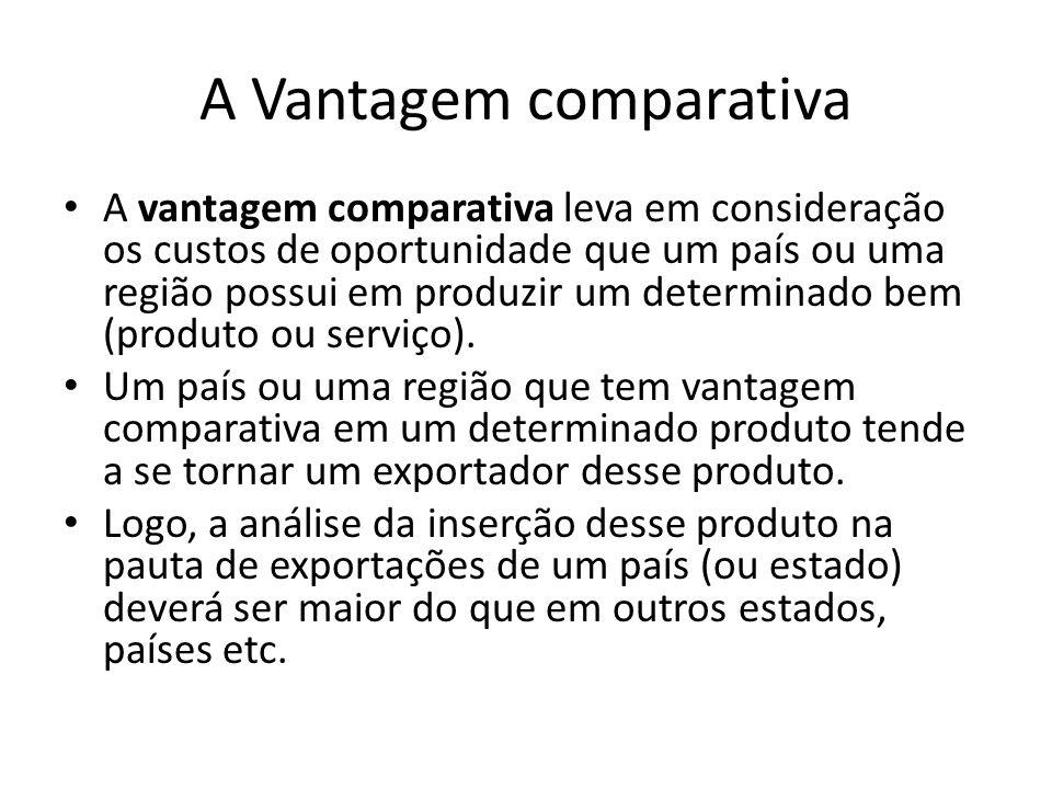 A Vantagem comparativa A vantagem comparativa leva em consideração os custos de oportunidade que um país ou uma região possui em produzir um determinado bem (produto ou serviço).