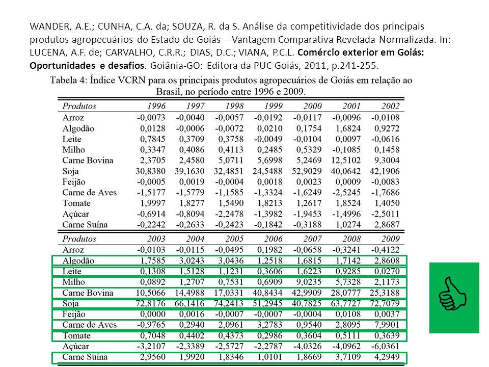 WANDER, A.E.; CUNHA, C.A. da; SOUZA, R. da S.