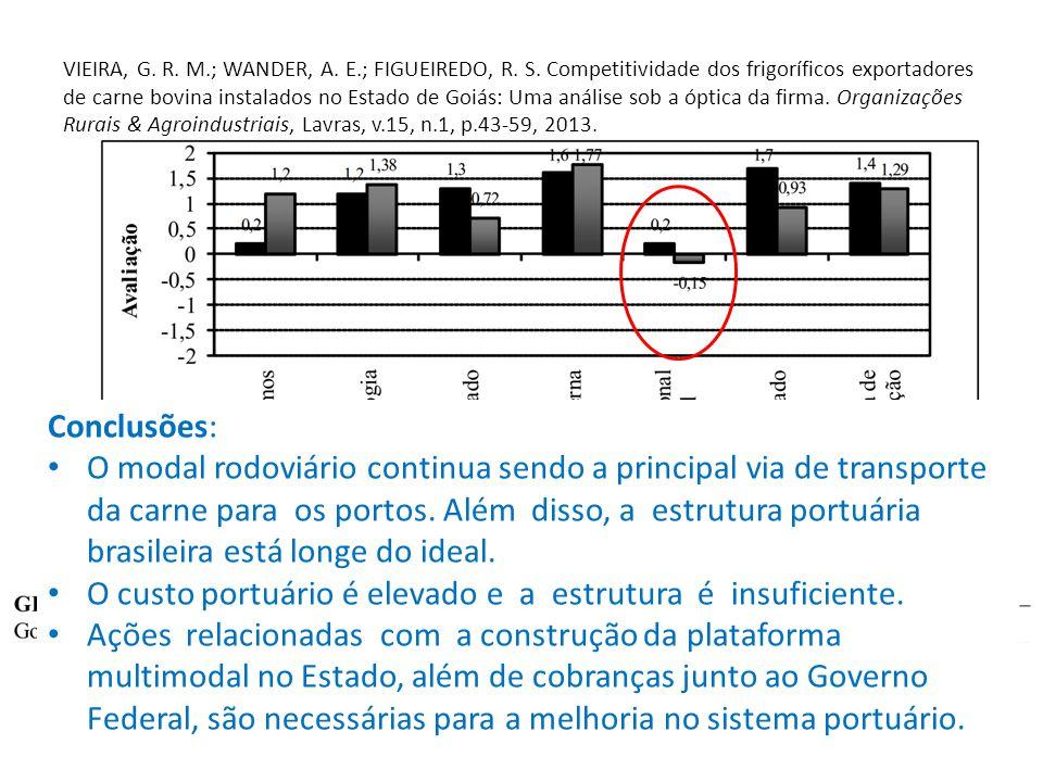 VIEIRA, G. R. M.; WANDER, A. E.; FIGUEIREDO, R.