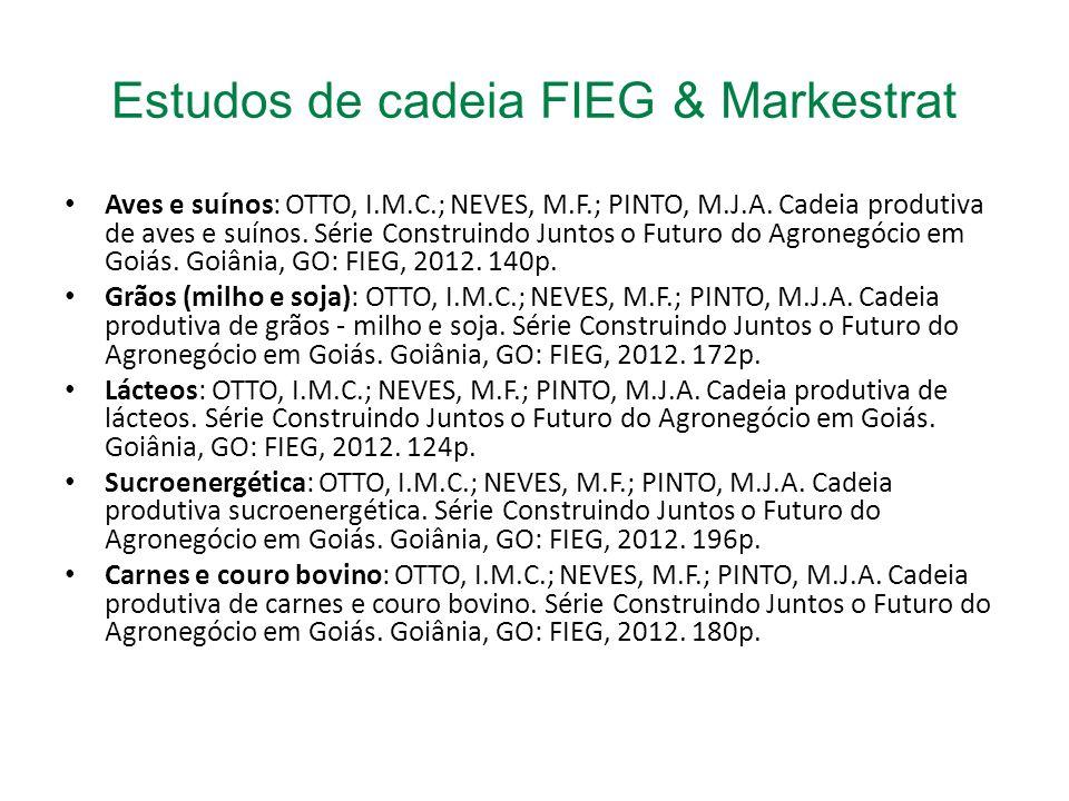 Estudos de cadeia FIEG & Markestrat Aves e suínos: OTTO, I.M.C.; NEVES, M.F.; PINTO, M.J.A.