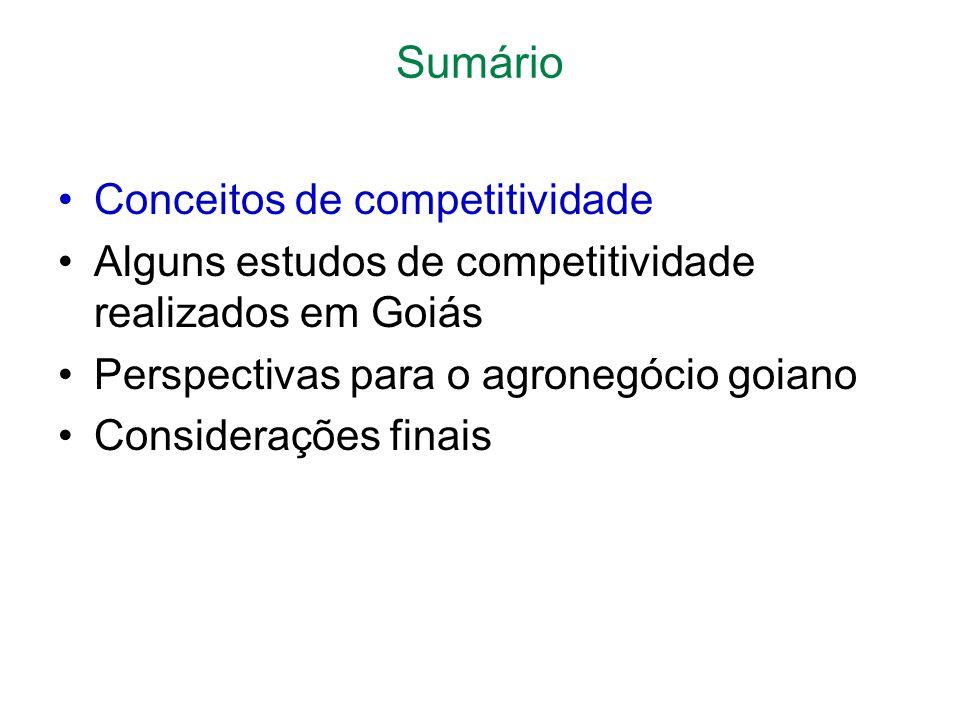 O que seria Competitividade .