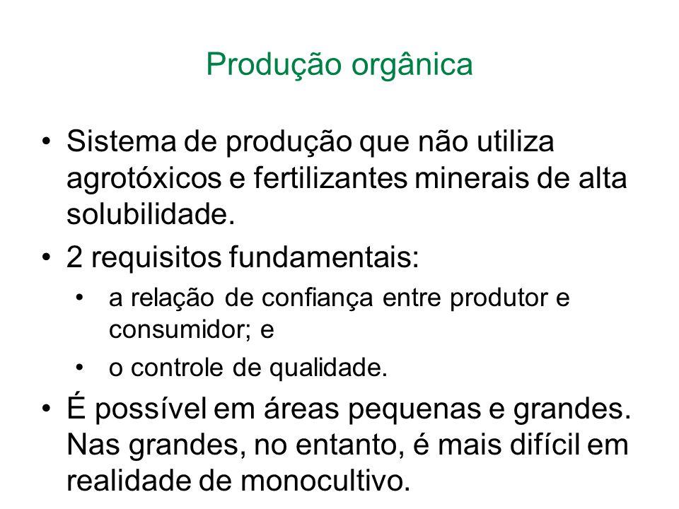 Produção orgânica Sistema de produção que não utiliza agrotóxicos e fertilizantes minerais de alta solubilidade.
