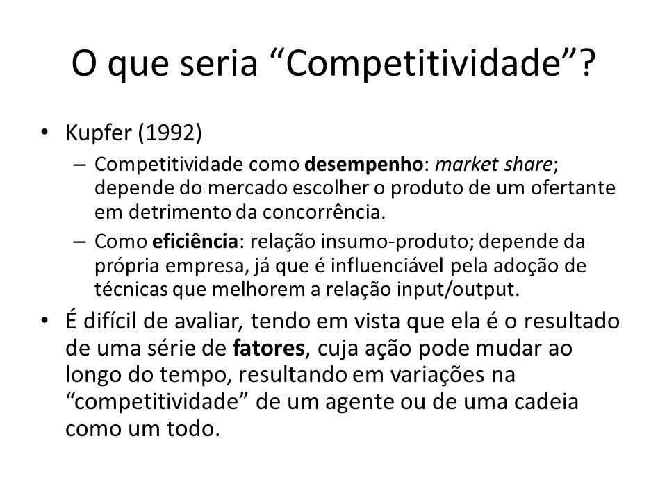 Competitividade seria...