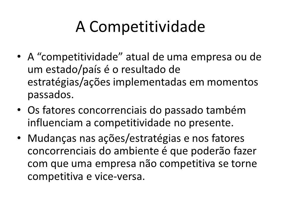 A Competitividade Zylbersztajn e Farina (1997) descreveram competitividade como a capacidade de sobrevivência e crescimento nos mercados, resultante das estratégias competitivas adotadas pelas empresas.
